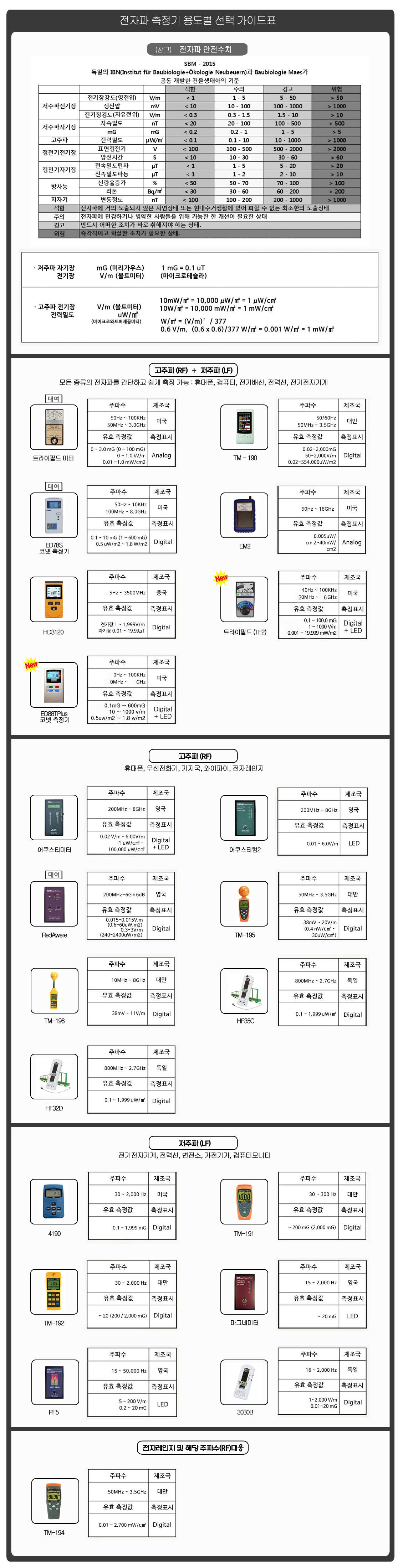 측정기가이드표(수정1).jpg