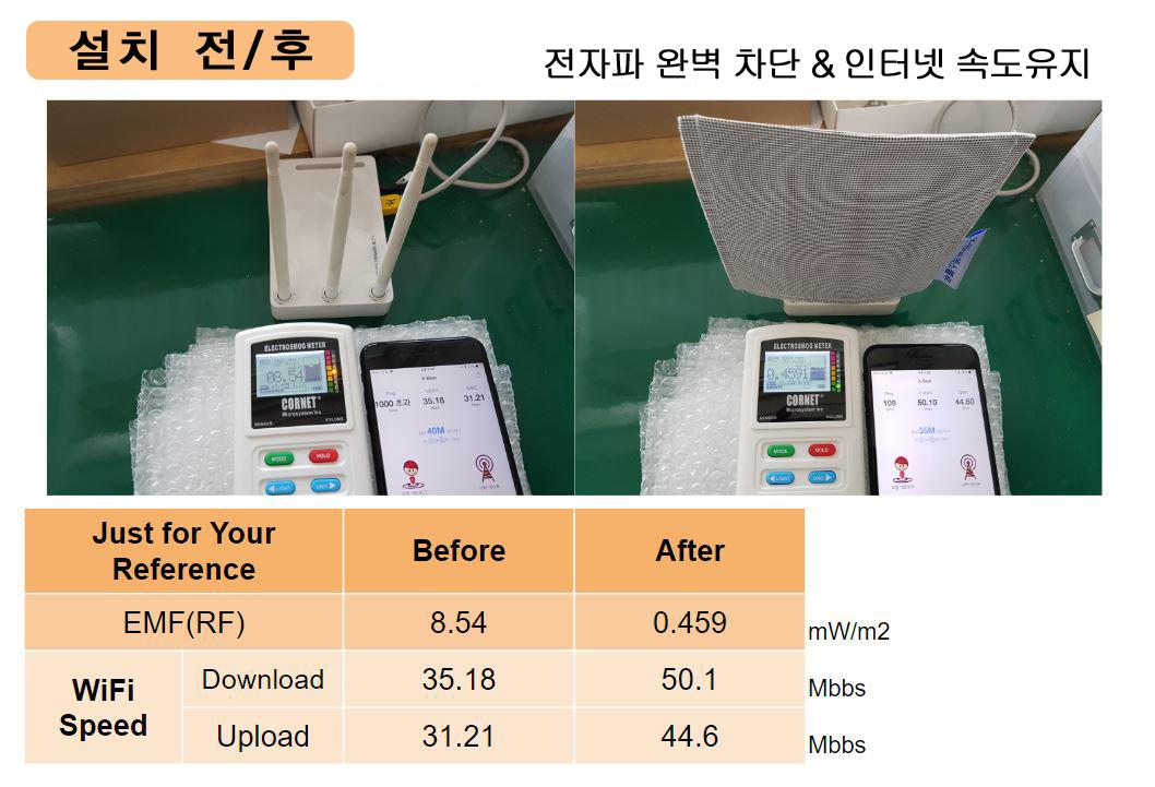 Safe_WiFi-Value_Comparison.JPG